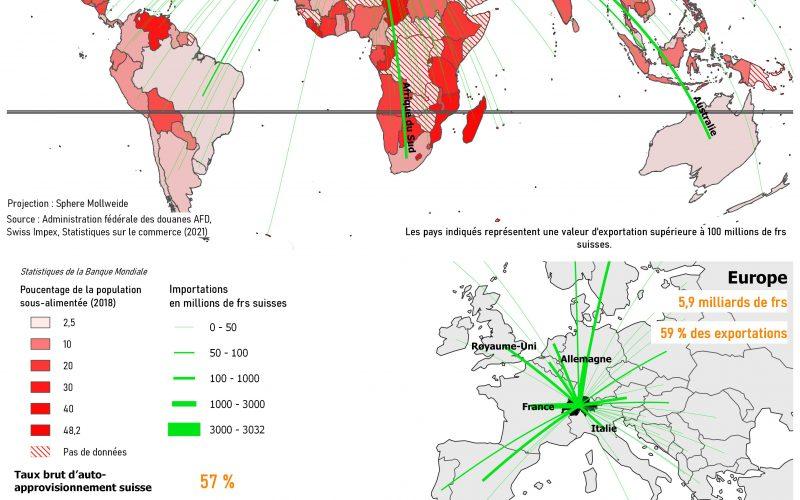 Agriculture suisse : importations et exportations 2019