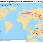 Importations de téléphones cellulaires 2019