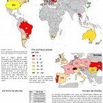 Importations et exportations de viandes en 2019